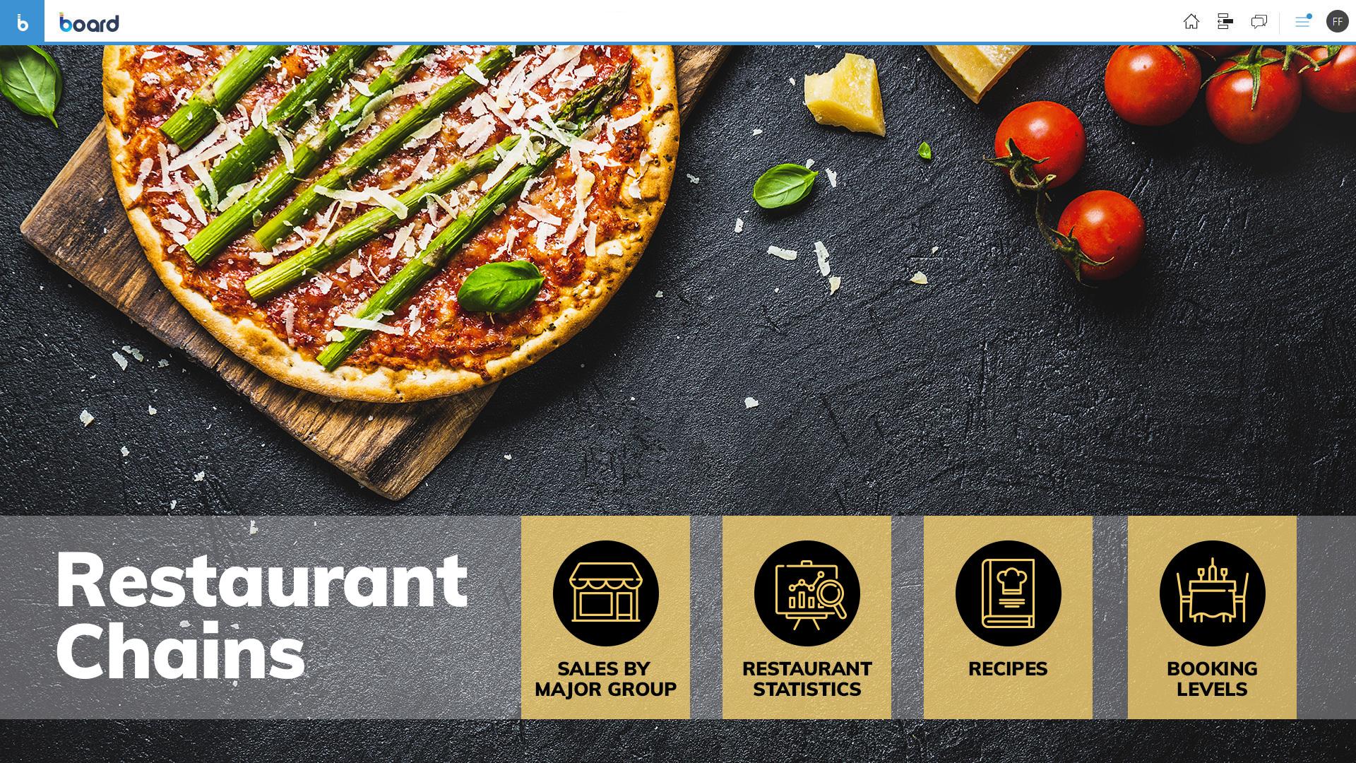 Reporting et analyses des chaînes de restaurants