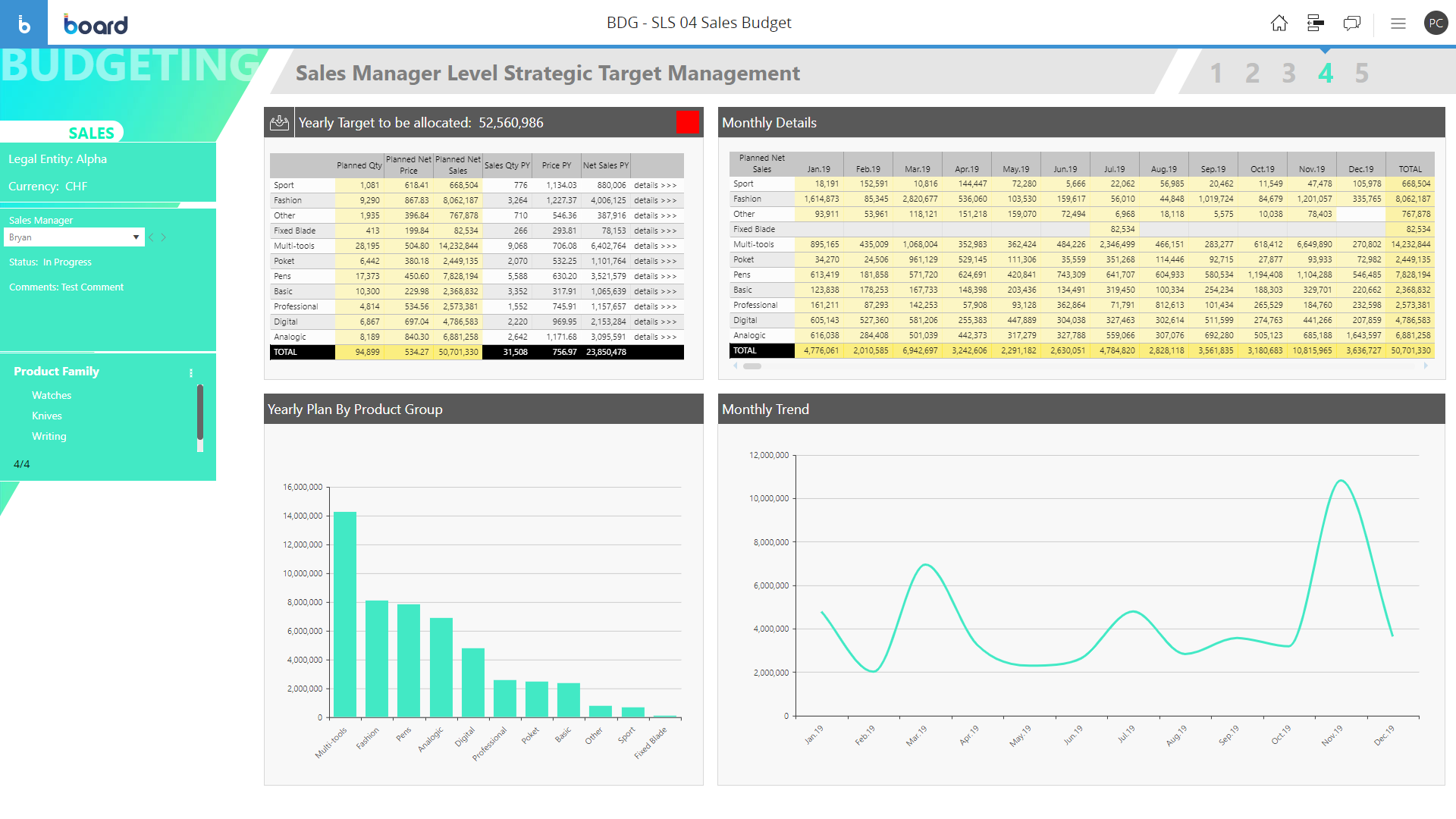 Sales Budgeting and Target Management Screen Example