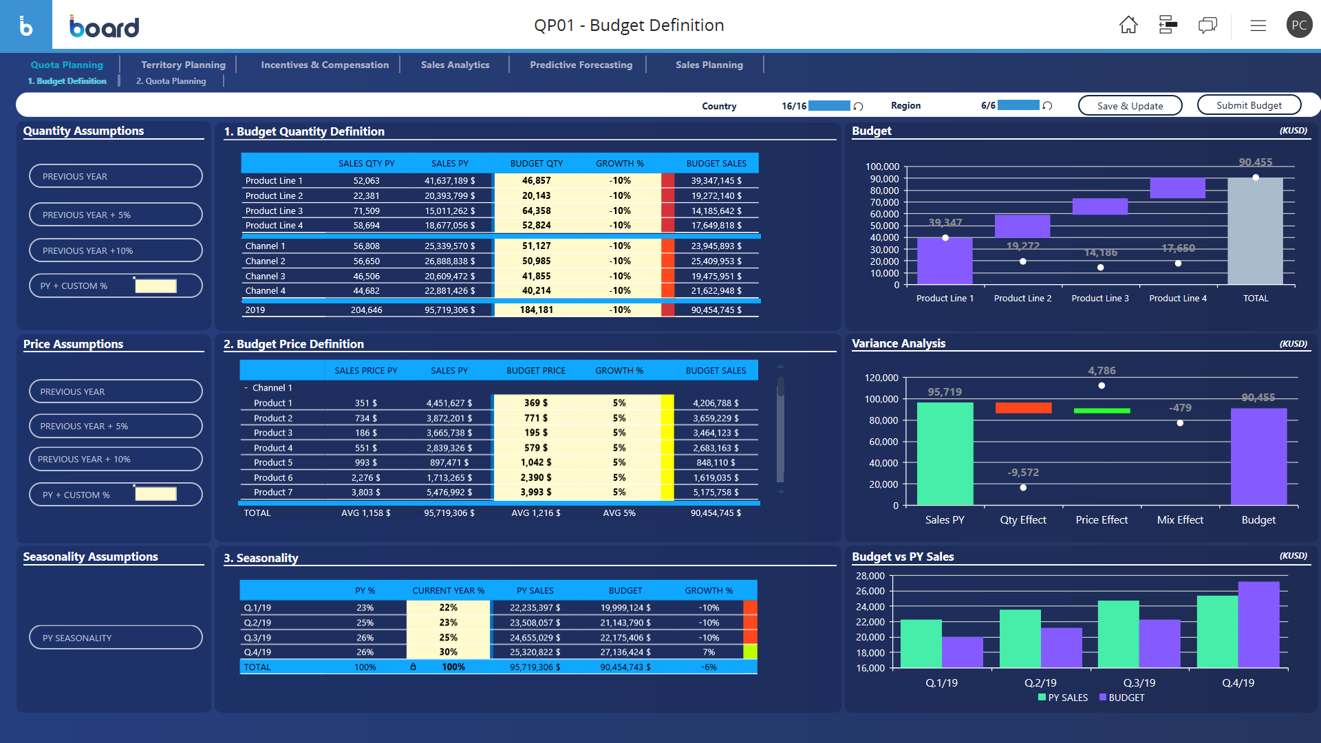 Driver based sales budgeting software screen example