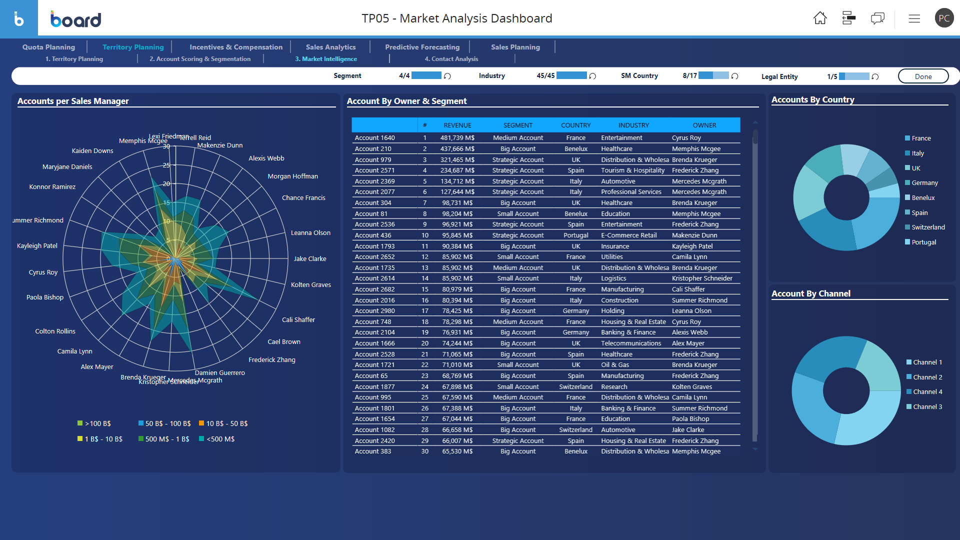 CRM integration for sales performance management software screen sample