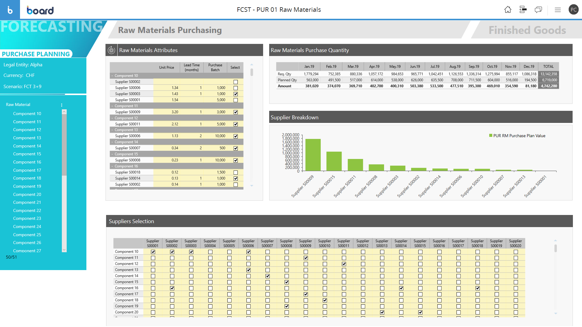 Example of Supplier Rating and Evaluation Software screen