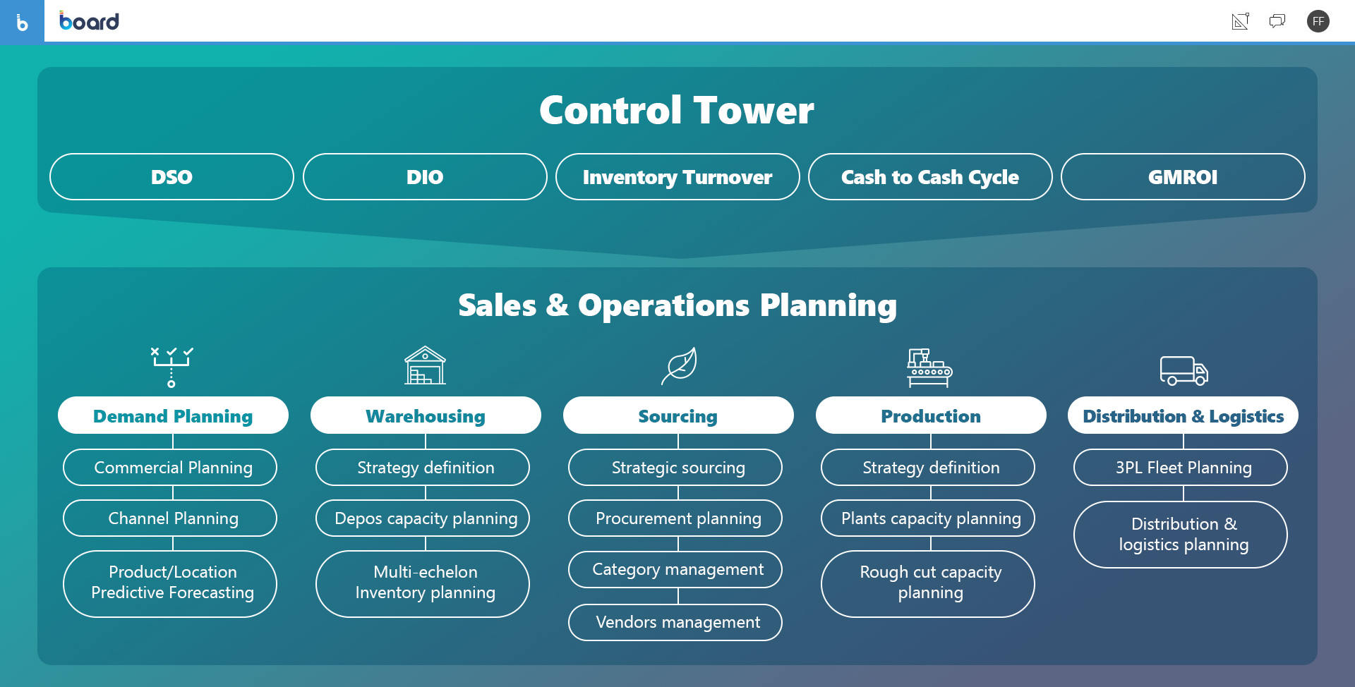 Supply Chain Decision Making Software Homepage