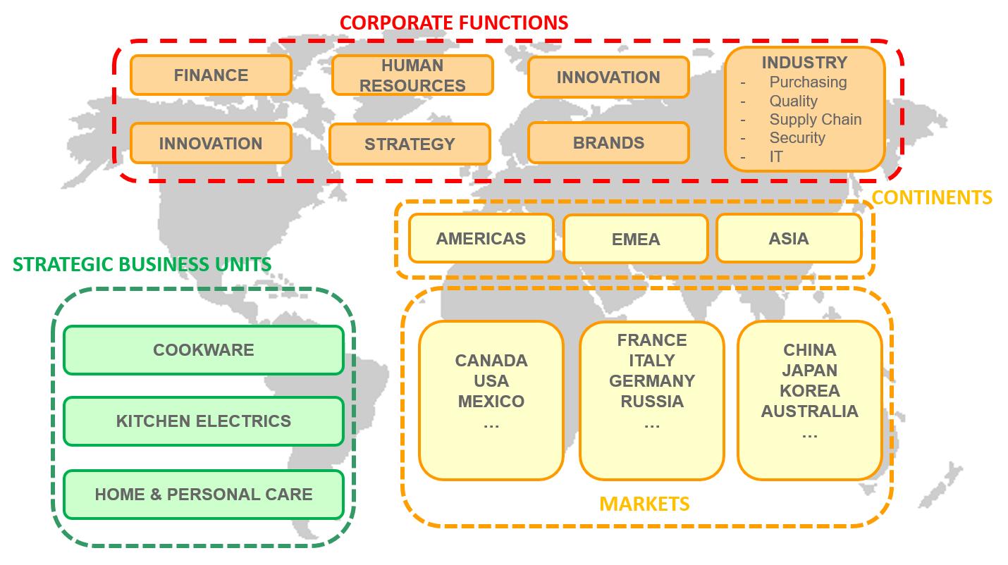 seb_organization_chart.png