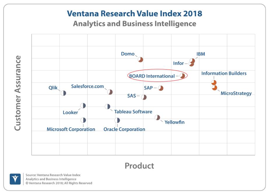 ventana_value_index_bi_2018.png